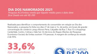 Infografico Dia dos namorados- 08-06-21
